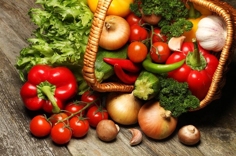 sustainability food