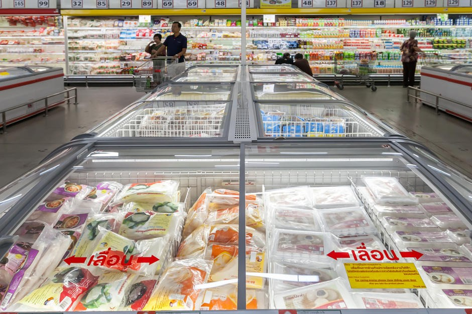 cold chain market for food