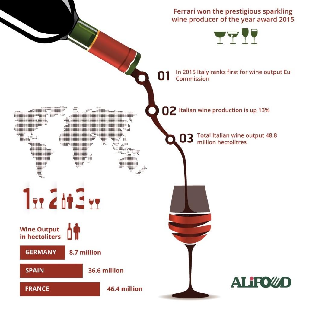 Italian_Wine_info